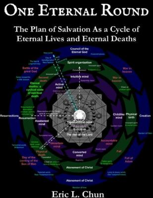 One Eternal Round: The Plan of Salvation As a Cycle of Eternal Lives and Eternal Deaths by Eric L. Chun